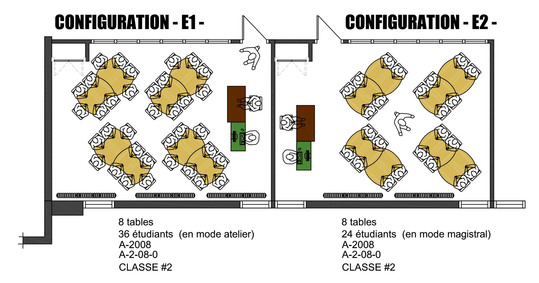 Exemples de configuration des nouveaux bureaux