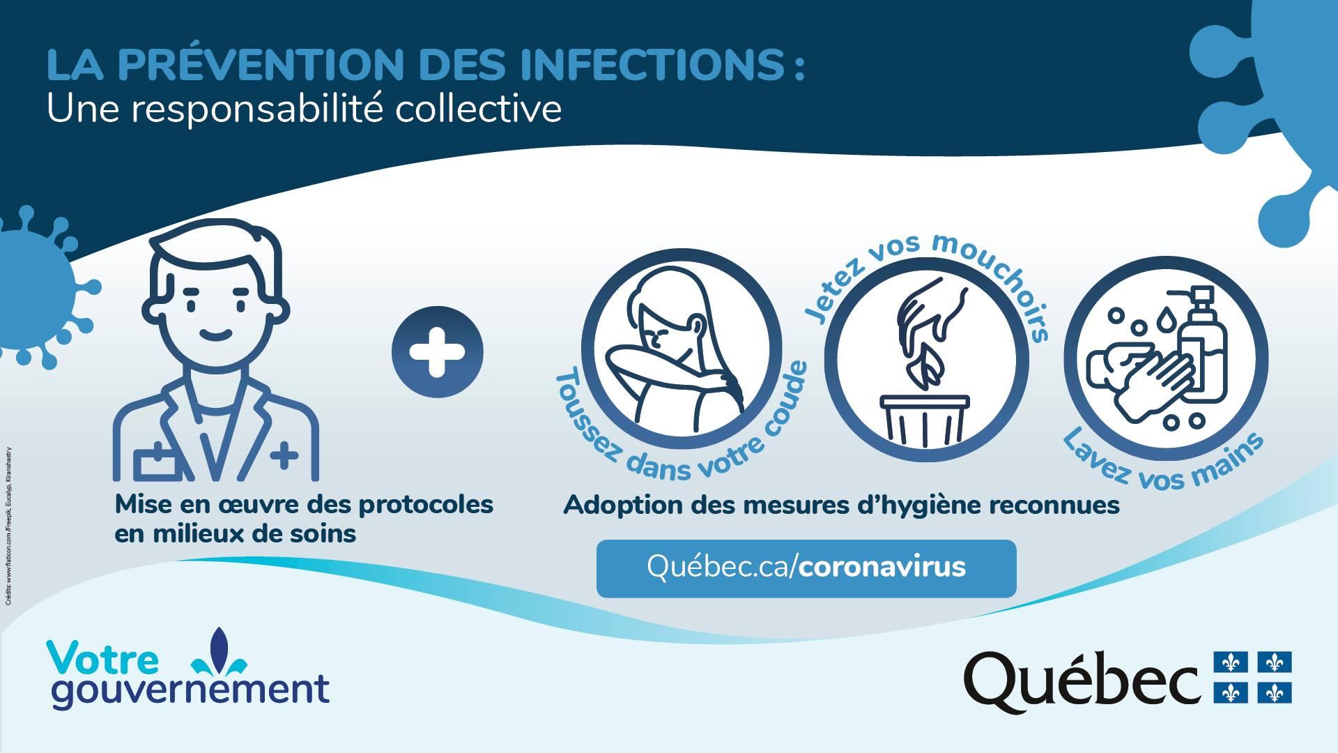 Schéma de prévention des infections